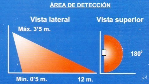 60.240_500_Area_de_deteccion.jpg